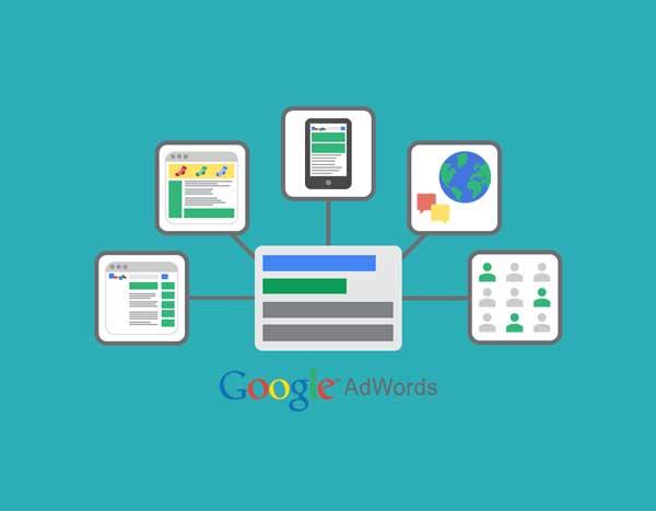 Adwords-Reklamları